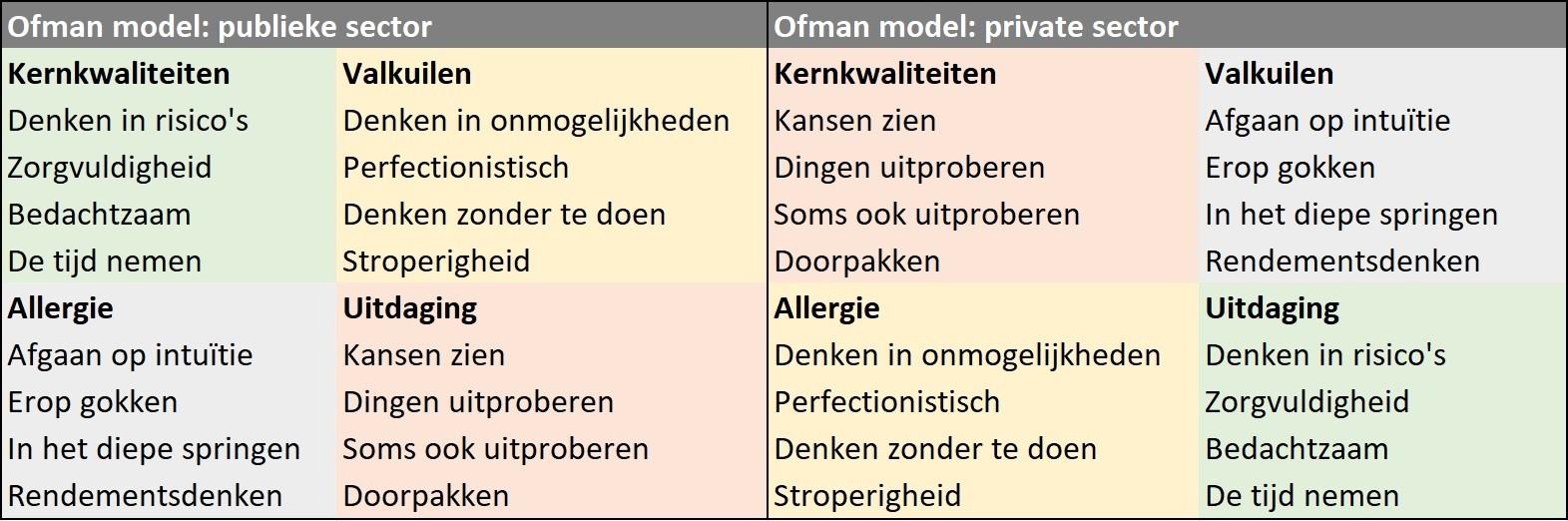 Publiek private sector advies14.jpg